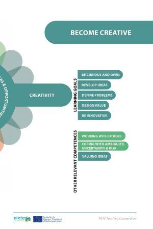 IO3 Become Creative_page-0001